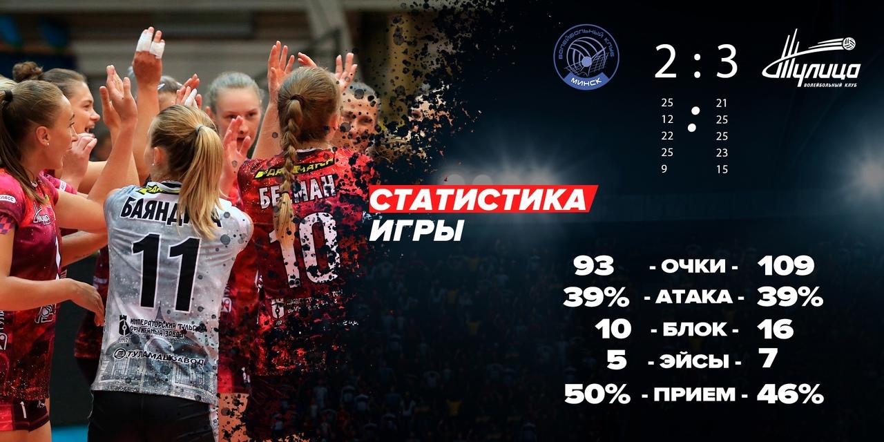 Волейболистки «Тулицы» выиграли на Кубке России третью игру из трех
